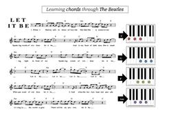 let-it-be-performance-sheet.pdf