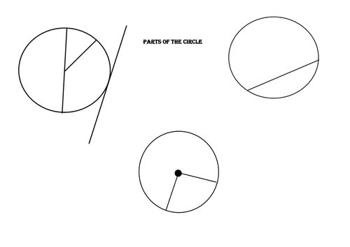 blank templates of parts of circles for pupils to label and stick in their books