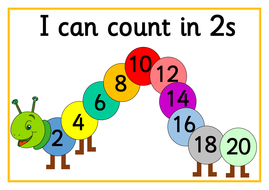 Image result for counting in 2's