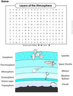 Layeres-of-the-Atmosphere-Word-Search.pdf