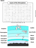Layers of the Atmosphere Word Search