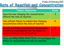 AQA Trilogy 9-1 Concentration and rate of reaction