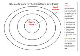 TASK-2-Ripple-Diagram.pdf