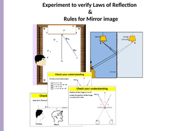 Experiment-to-verify-the-laws-of-reflection.pptx