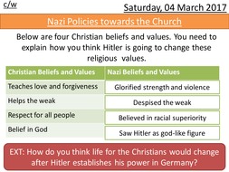 Lesson-28--Nazi-policies-towards-the-Church.pptx