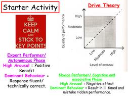 drive theory of arousal