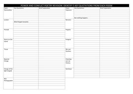 POWER-AND-CONFLICT-POETRY-REVISION-grid-for-5-quotations-2.docx