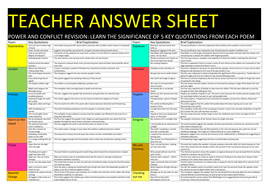 POWER-AND-CONFLICT-POETRY-REVISION-grid-for-5-quotations-answer-sheet.docx