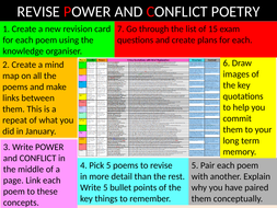 revision-lesson-for-power-and-conflict-may-2019.pptx