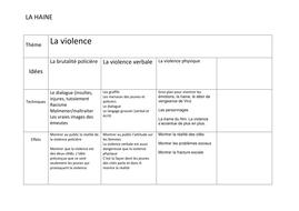 theme-la-violence.docx