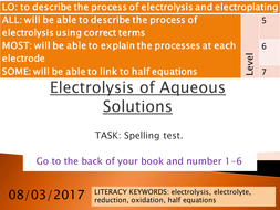 5.4.3.4-5-Electrolysis-of-Aqueous-Solutions.pptx