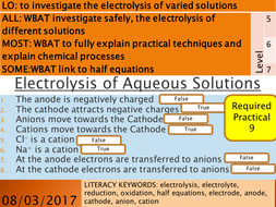 5.4.3.4-5-RP9-Electrolysis-of-Aqueous-Solutions.pptx
