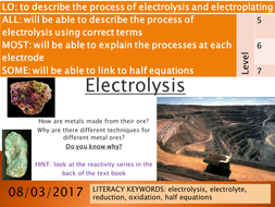 5.4.3.1-3-Electrolysis-and-Metals.pptx