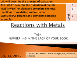 5.4.1.1.-Reactions-with-Metals.pptx