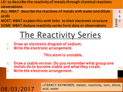 5.4.1.2-Reactivity.pptx
