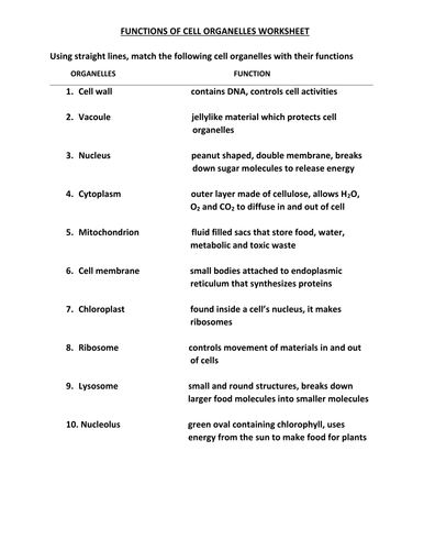 CELL ORGANELLES WORKSHEET WITH ANSWERS by kunletosin246 - Teaching ...