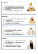 10-Gurus-information.docx