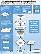 Writing-Flowchart-Algorithms.jpg