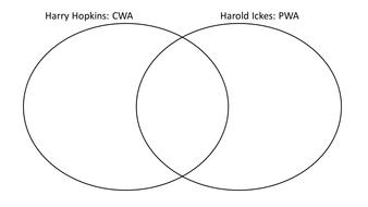 Venn-diagram-template.pptx