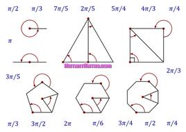 Common-Angles-in-Radians-Worksheet-(MutantMaths.com).jpg