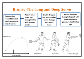 Long-and-Deep-Serve--BRONZE.docx