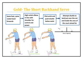 The-Short-Backhand-Serve--GOLD.docx
