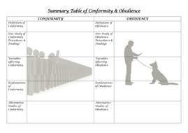 Summary-Table-of-Conformity---Obedience.docx