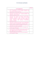 Unit 1 Applied Science BTEC 2016- Examination Unit- Biology Resource
