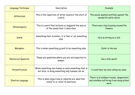 Language-Techniques-Card-Sort.doc
