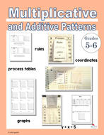 Additve-Patterns-secured.pdf