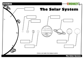 Solar System PowerPoint and Worksheets by BunyipBlues