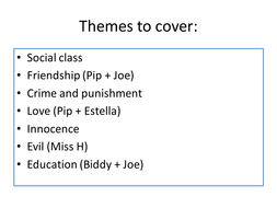 crime and punishment themes
