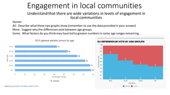 Engagement-in-local-communities---spearmans-rank.pptx