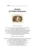 macbeth-workbook-finished.doc