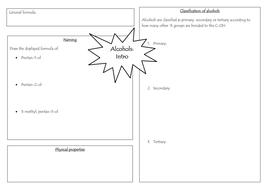 AQA Year 1 (2015) Chemistry revision sheets: organic and inorganic chemistry