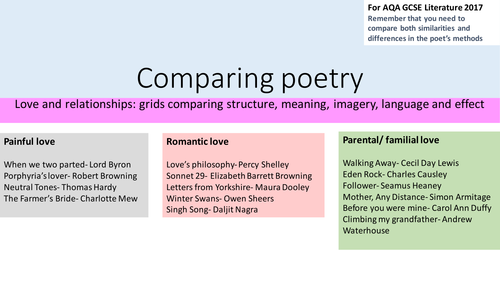aqa love and relationships poetry comparison compare all  2017 aqa love and relationships poetry comparison compare all 15 gcse higher level by lilqueen teaching resources tes