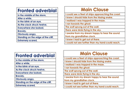 12---Fronted-Adverbials-WT.pdf