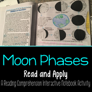 Phases of the Moon Read and Apply