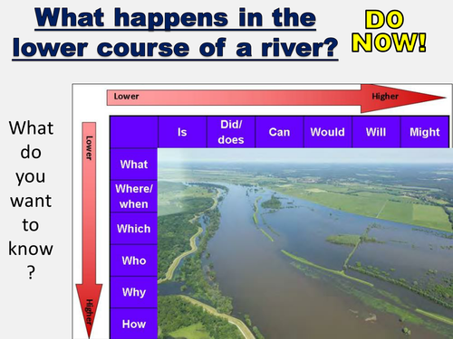 New AQA GCSE Geography- River Landscapes in the UK lesson #4