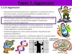 Aggression: The Ethological Explanation of Aggression (AQA
