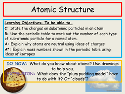 1-Atomic-Structure-Introduction.pptx