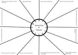 Revision-Clock.docx