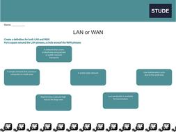 LANandWAN.pdf