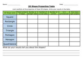 2D Shape Properties, drawing and sorting. 2 presentations and 4 ...