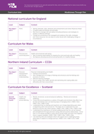 Mindfulness-Through-Film-curriculum-links.pdf