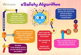 E Safety Poster Ideas Ks2