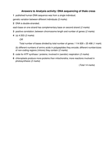 AQA AS & A-level Biology (2016 specification). Section 4 Topic 8: DNA Protein synthesis Class notes