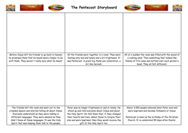 1.5b-The-Pentecost-Storyboard.docx