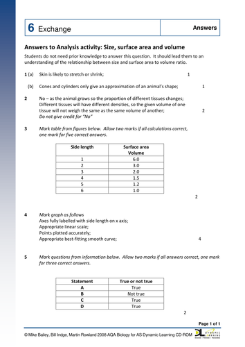 AQA A-level Biology (2016 specification). Section 3 Topic 6 Exchange. 1  organisms & environment