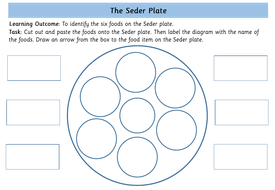 preview-images-the-seder-plate-4.pdf